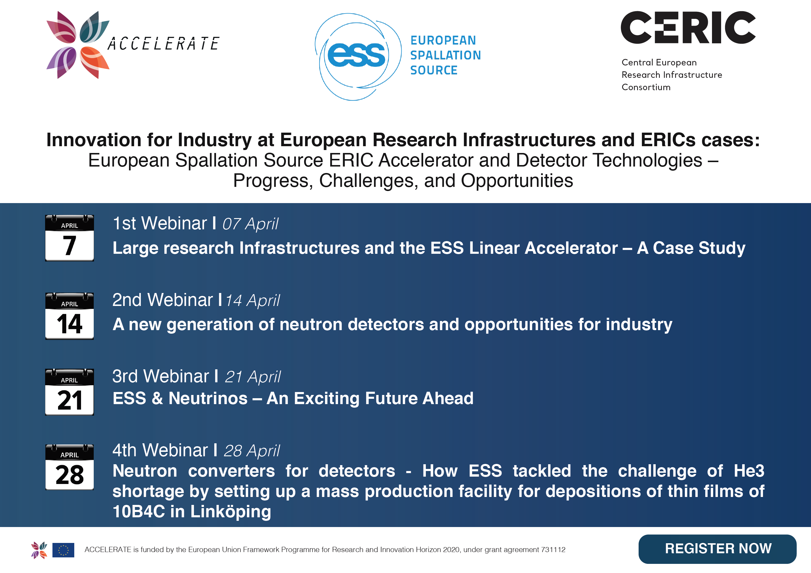 Innovation for industry at European Research Infrastructures and ERICs cases: European Spallation Source ERIC Accelerator and Detector Technologies – Progress, Challenges, and Opportunities
